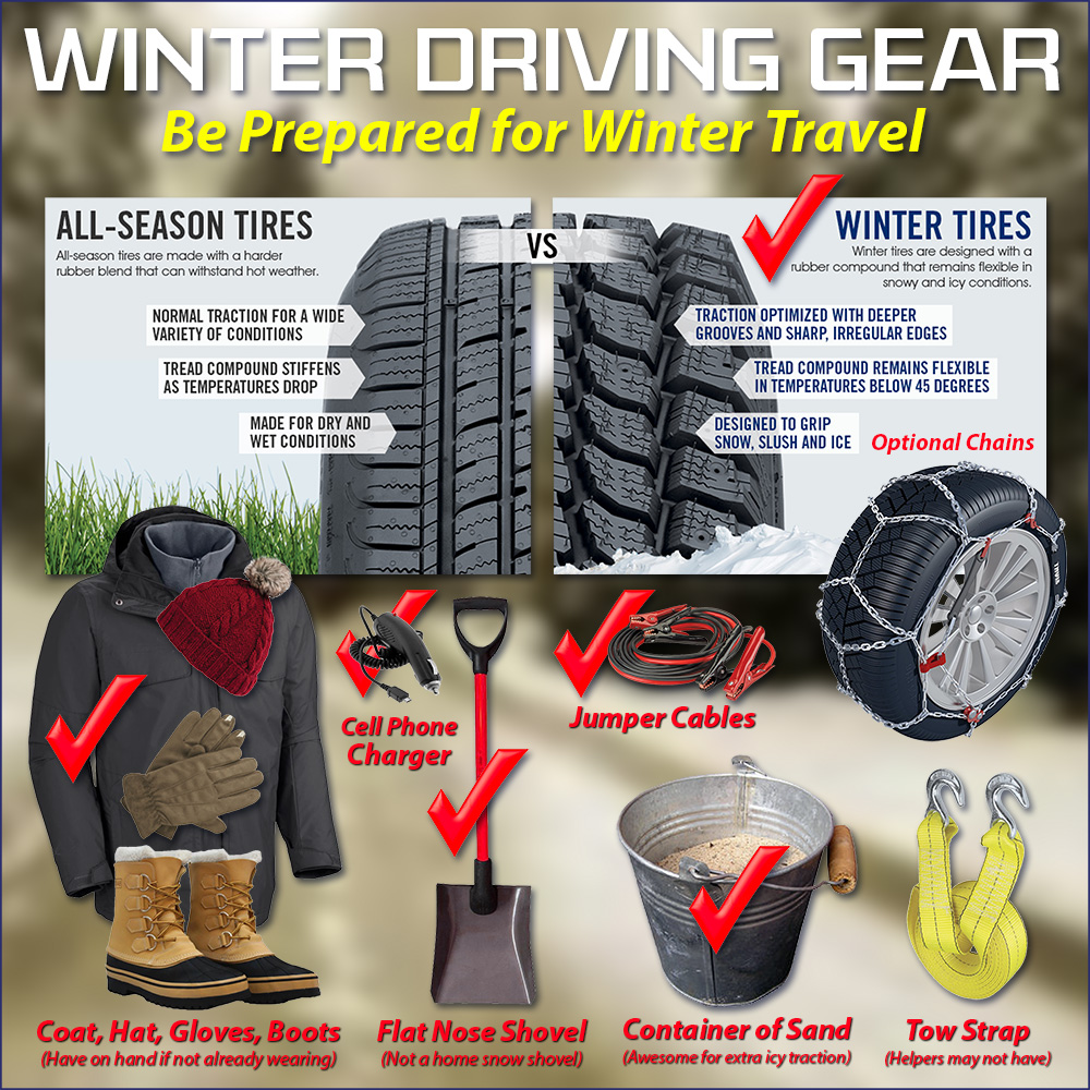 Winter Safety Gear for Your Vehicle